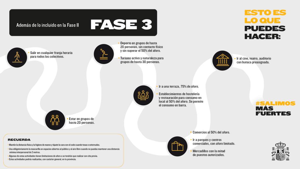 informacion-fase-3-desescalada