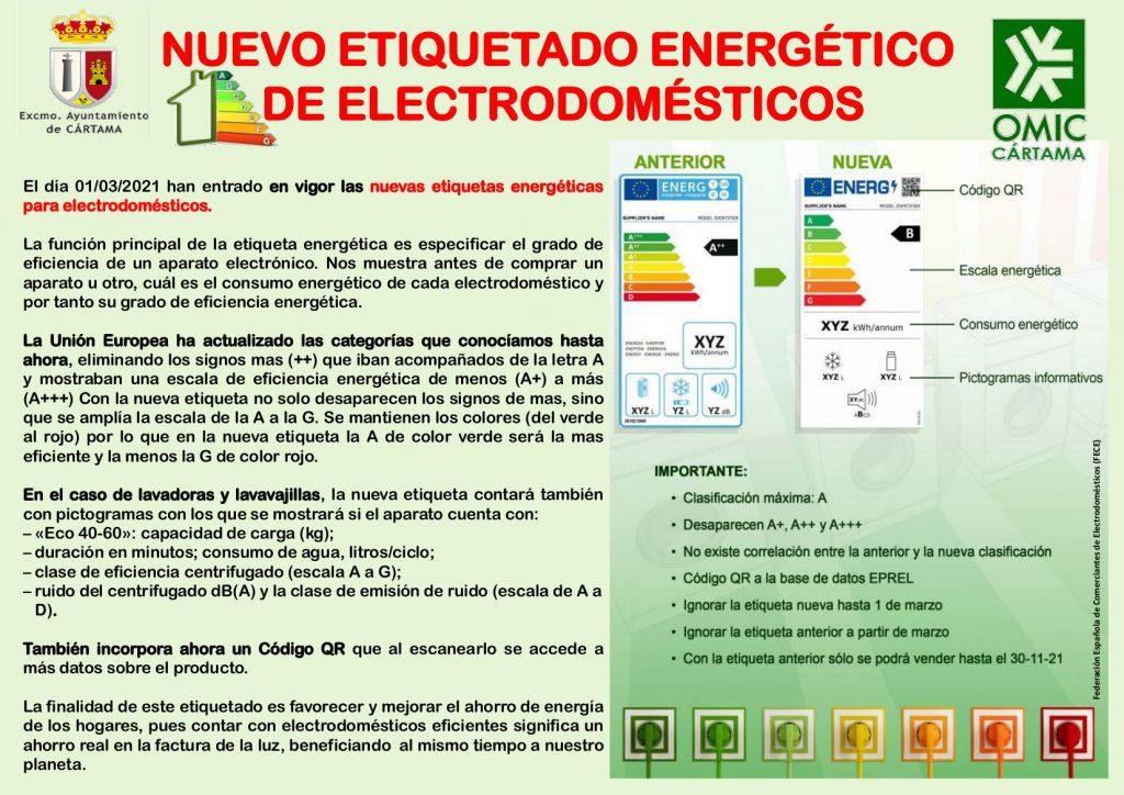 nuevo-etiquetado-energetico-de-electrodomesticos