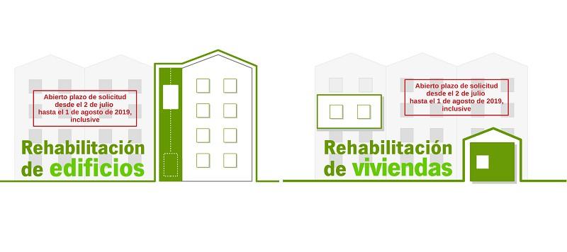 Subvenciones vivienda y edificios 2019